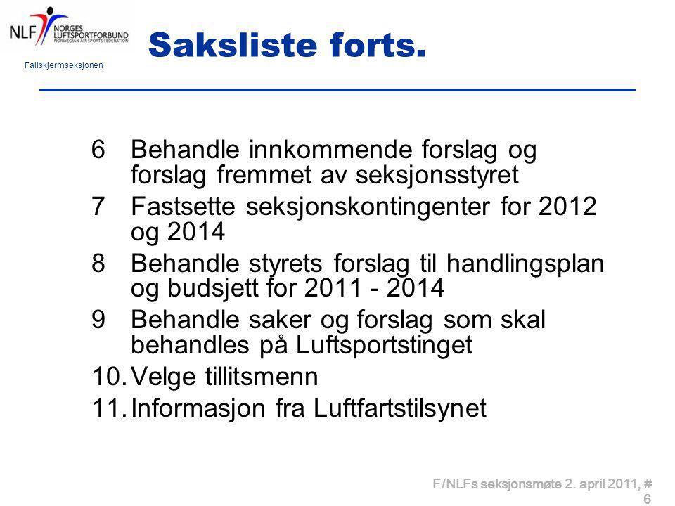 Fallskjermseksjonen F/NLFs seksjonsmøte 2. april 2011, # 6 Saksliste forts.  Behandle innkommende forslag og forslag fremmet av seksjonsstyret  Fast