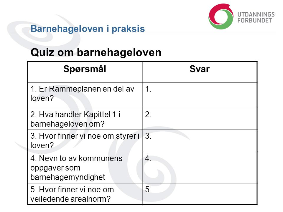 Barnehageloven i praksis Quiz om barnehageloven SpørsmålSvar 1.