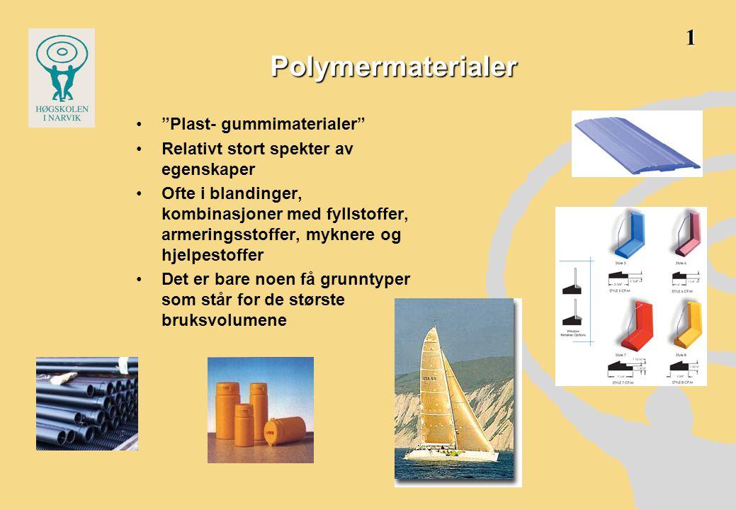 Generelt om konstruksjonsmaterialer •Metaller –Høy E-modul, ganske høy fasthet, er oftest duktile (bøyelige, brekker ikke), tåler sterk kulde (unntak karbonstål som får sprøbrudd), mange metaller tåler høy temperatur over lang tid (herdet Aluminium dog maks 150  C) –er krystallinske (har kornstruktur) •Polymerer –gjennomgås i det følgende •Glasser og keramer –Alltid sprø, noen er meget harde og slitesterke, noen tåler høy temperatur over lang tid –glasser er amorfe, keramer er krystallinske •Kompositter –En kombinasjon av materialer for å bedre egenskapene, eks.