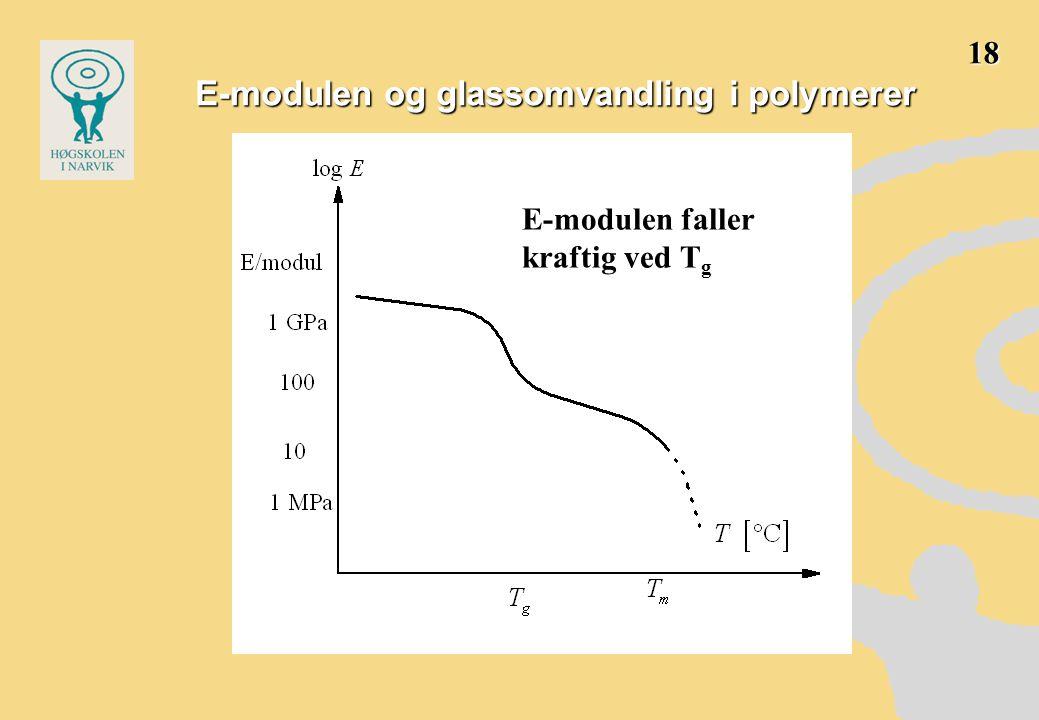 E-modulen og glassomvandling i polymerer E-modulen faller kraftig ved T g 18