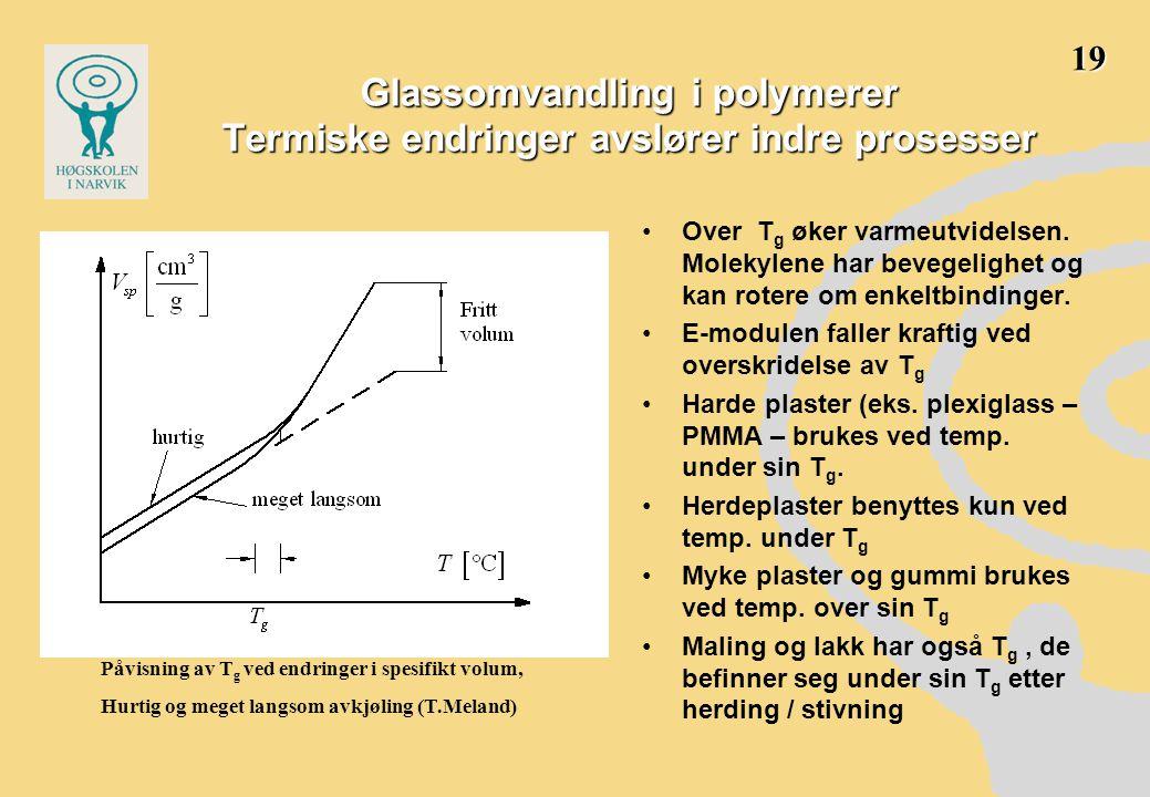 •Over T g øker varmeutvidelsen. Molekylene har bevegelighet og kan rotere om enkeltbindinger. •E-modulen faller kraftig ved overskridelse av T g •Hard