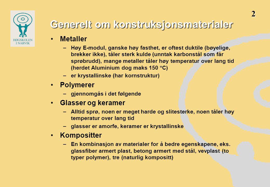 komposittmaterialer •Partikkelkompositter •Fiberkompositter •Laminater, sandwich •To faser: den diskontinuerlige (fiber, kort fiber, partikler) og den kontinuerlige fasen, matriks (matrisen) Generelt: •Metallmatriks, MMC •Kerammatriks, bla.