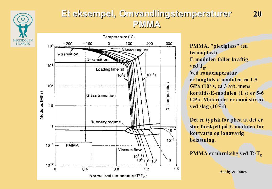 """Et eksempel, Omvandlingstemperaturer PMMA Ashby & Jones PMMA, """"plexiglass"""" (en termoplast) E-modulen faller kraftig ved T g. Ved romtemperatur er lang"""