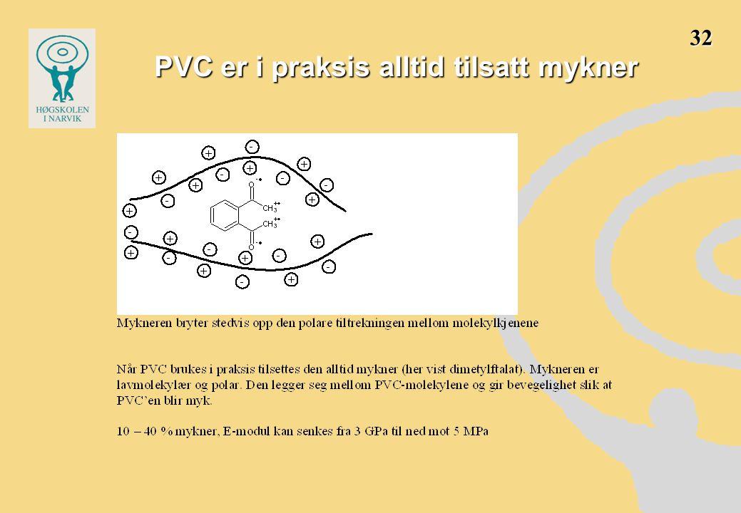 PVC er i praksis alltid tilsatt mykner 32