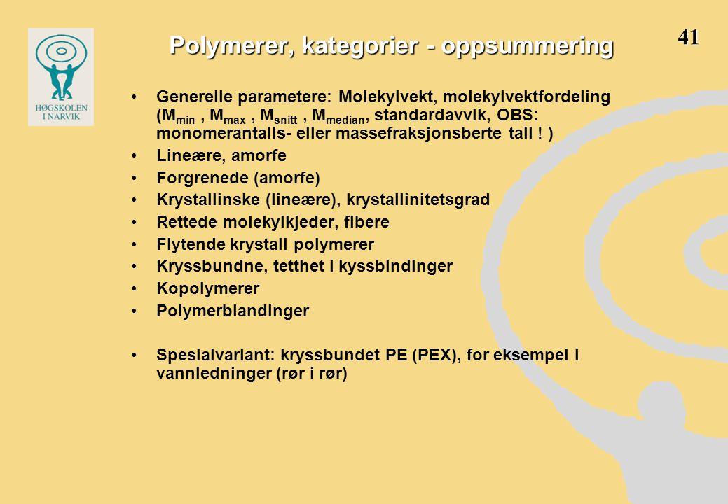 Polymerer, kategorier - oppsummering •Generelle parametere: Molekylvekt, molekylvektfordeling (M min, M max, M snitt, M median, standardavvik, OBS: mo