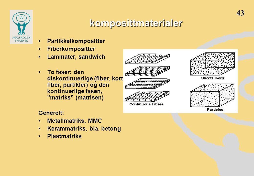 komposittmaterialer •Partikkelkompositter •Fiberkompositter •Laminater, sandwich •To faser: den diskontinuerlige (fiber, kort fiber, partikler) og den