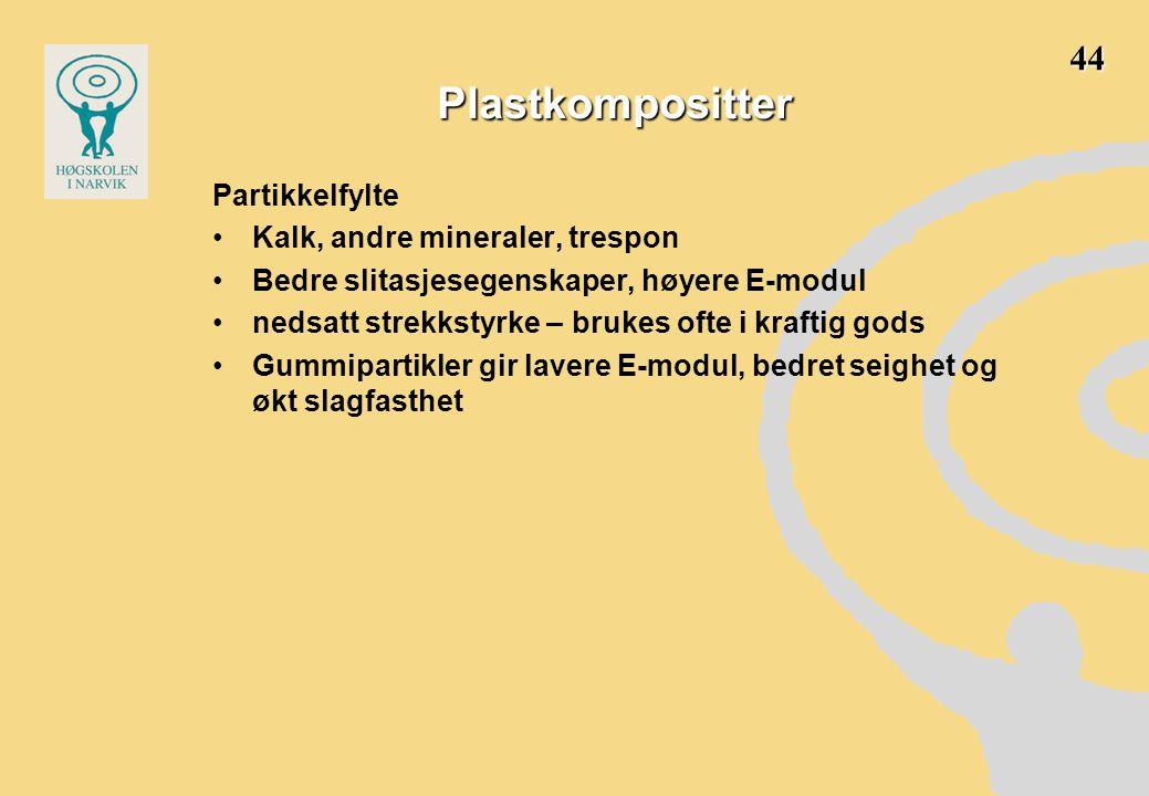 Plastkompositter Partikkelfylte •Kalk, andre mineraler, trespon •Bedre slitasjesegenskaper, høyere E-modul •nedsatt strekkstyrke – brukes ofte i kraft