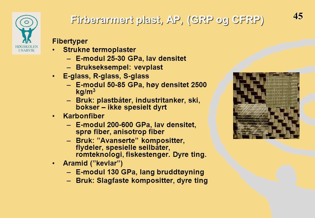 Firberarmert plast, AP, (GRP og CFRP) Fibertyper •Strukne termoplaster –E-modul 25-30 GPa, lav densitet –Brukseksempel: vevplast •E-glass, R-glass, S-
