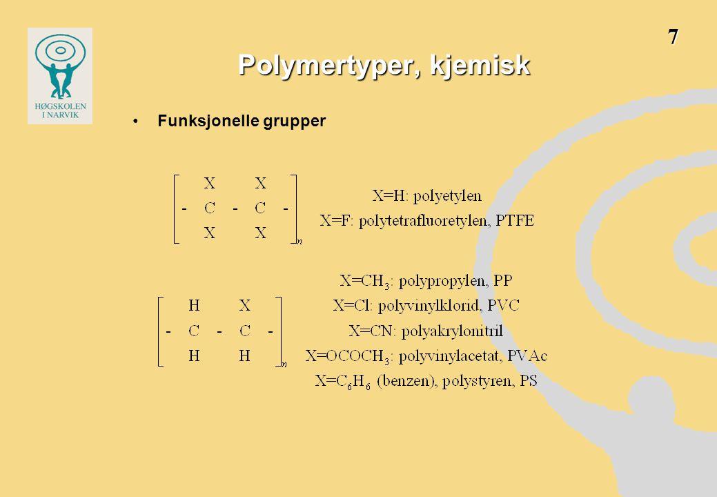 Krystallinske termoplaster •40 – 90% krystallinitet •typisk T g under 0  C •Eks.