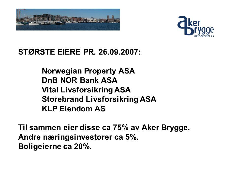 STØRSTE EIERE PR. 26.09.2007: Norwegian Property ASA DnB NOR Bank ASA Vital Livsforsikring ASA Storebrand Livsforsikring ASA KLP Eiendom AS Til sammen