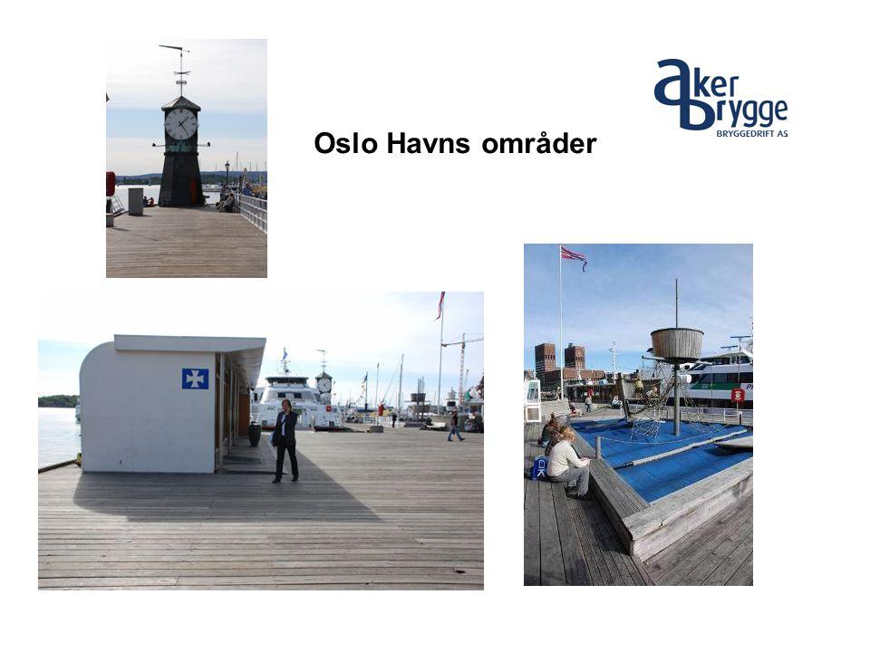 Oslo Havns områder