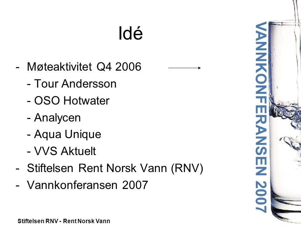 Stiftelsen RNV - Rent Norsk Vann Idé -Møteaktivitet Q4 2006 - Tour Andersson - OSO Hotwater - Analycen - Aqua Unique - VVS Aktuelt -Stiftelsen Rent Norsk Vann (RNV) -Vannkonferansen 2007