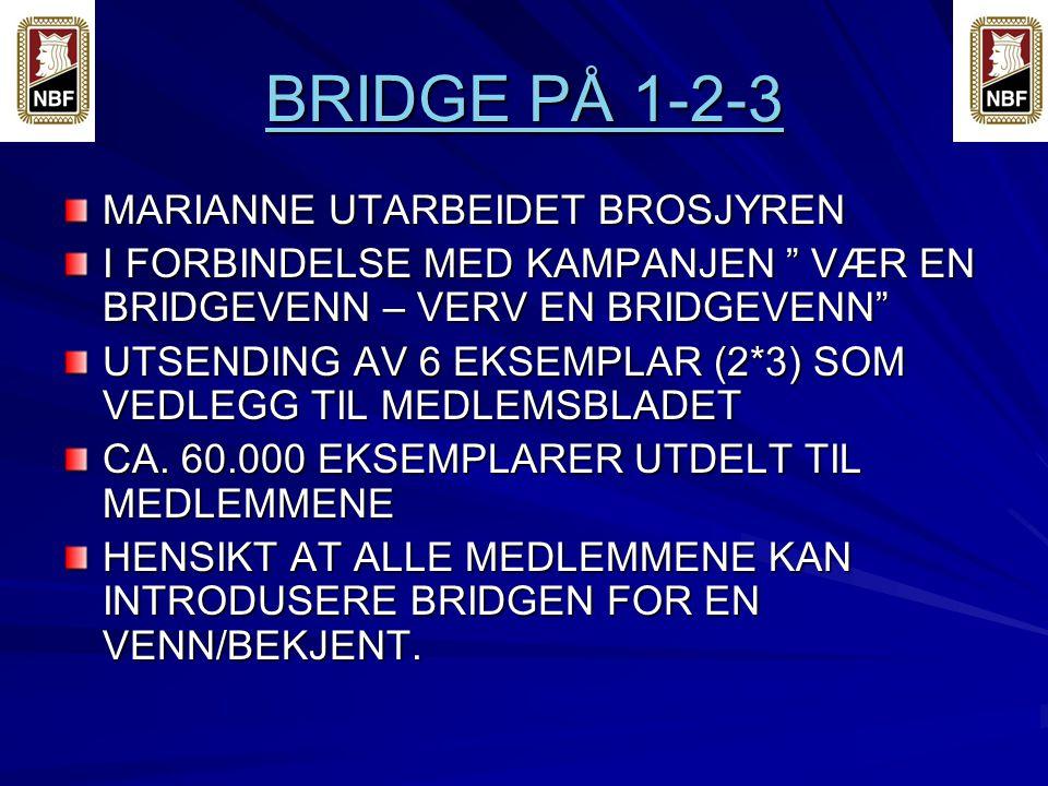BRIDGE PÅ 1-2-3 BRIDGE PÅ 1-2-3 MARIANNE UTARBEIDET BROSJYREN I FORBINDELSE MED KAMPANJEN VÆR EN BRIDGEVENN – VERV EN BRIDGEVENN UTSENDING AV 6 EKSEMPLAR (2*3) SOM VEDLEGG TIL MEDLEMSBLADET CA.