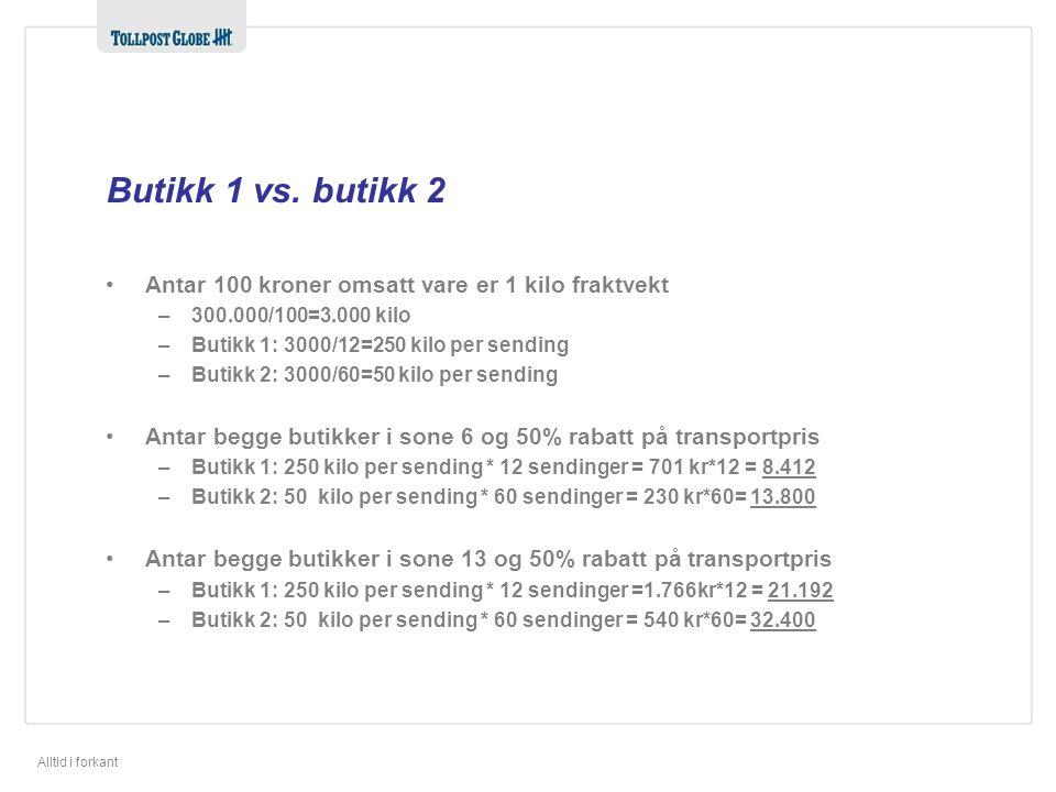 Alltid i forkant Butikk 1 vs.
