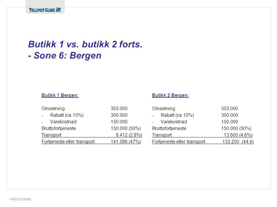 Alltid i forkant Butikk 1 vs.butikk 2 forts.