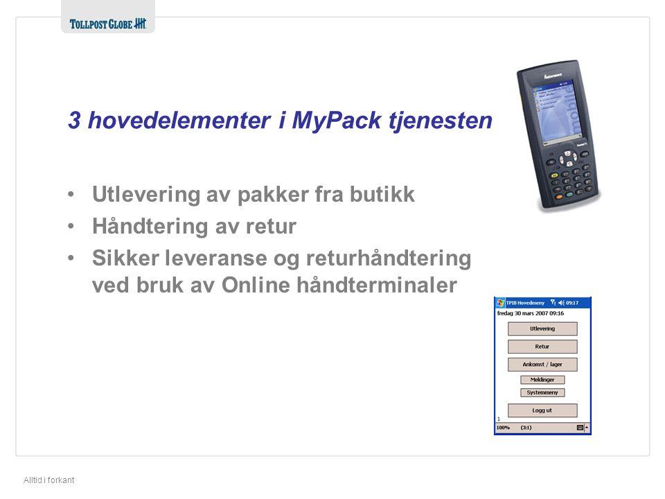 Alltid i forkant 3 hovedelementer i MyPack tjenesten •Utlevering av pakker fra butikk •Håndtering av retur •Sikker leveranse og returhåndtering ved bruk av Online håndterminaler