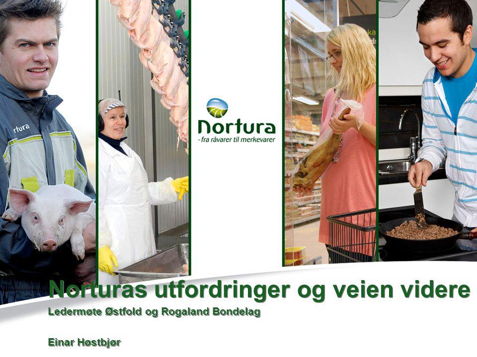 Norturas utfordringer og veien videre Ledermøte Østfold og Rogaland Bondelag Einar Høstbjør Norturas utfordringer og veien videre Ledermøte Østfold og