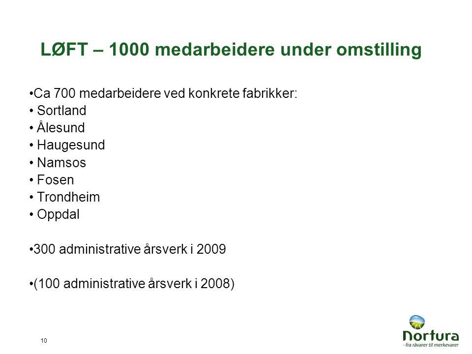 10 LØFT – 1000 medarbeidere under omstilling •Ca 700 medarbeidere ved konkrete fabrikker: • Sortland • Ålesund • Haugesund • Namsos • Fosen • Trondhei