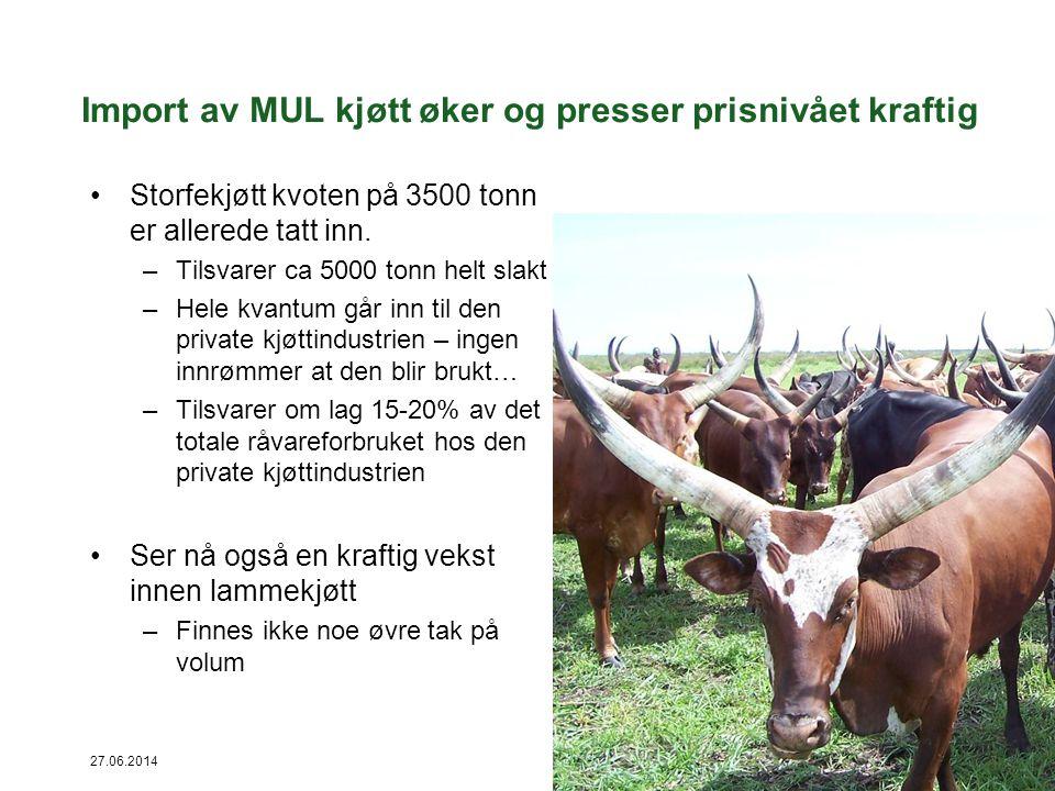 27.06.20145 Import av MUL kjøtt øker og presser prisnivået kraftig •Storfekjøtt kvoten på 3500 tonn er allerede tatt inn. –Tilsvarer ca 5000 tonn helt