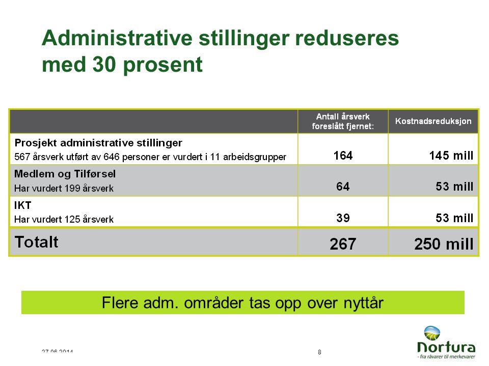 27.06.20148 Administrative stillinger reduseres med 30 prosent Flere adm. områder tas opp over nyttår