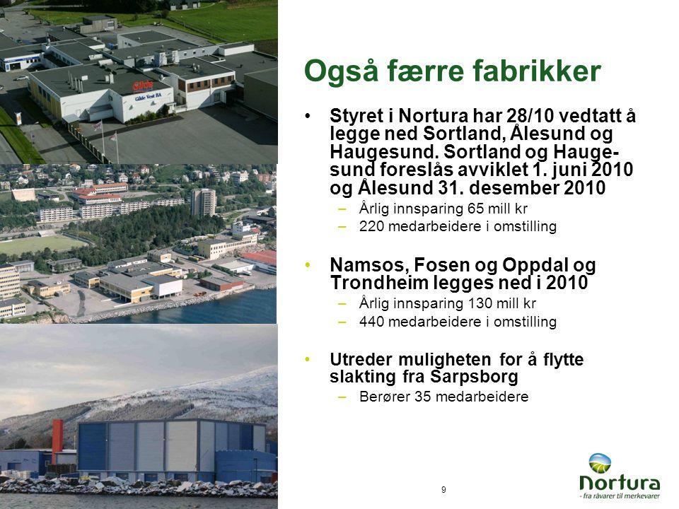 27.06.20149 Også færre fabrikker •Styret i Nortura har 28/10 vedtatt å legge ned Sortland, Ålesund og Haugesund. Sortland og Hauge- sund foreslås avvi