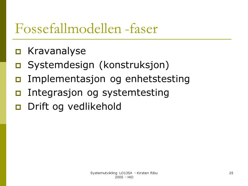 Systemutvikling LO135A - Kirsten Ribu 2005 - HiO 25 Fossefallmodellen -faser  Kravanalyse  Systemdesign (konstruksjon)  Implementasjon og enhetstes