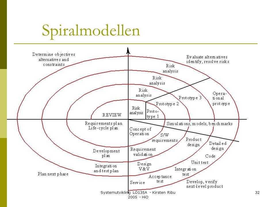 Systemutvikling LO135A - Kirsten Ribu 2005 - HiO 32 Spiralmodellen