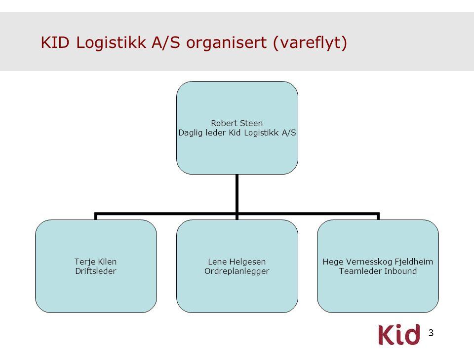 3 KID Logistikk A/S organisert (vareflyt) Robert Steen Daglig leder Kid Logistikk A/S Terje Kilen Driftsleder Lene Helgesen Ordreplanlegger Hege Verne