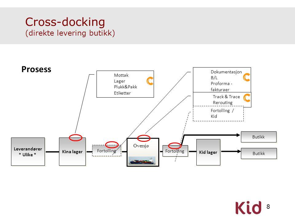 8 Cross-docking (direkte levering butikk) Oversjø Fortolling Butikk Kid lager Kina lager Dokumentasjon B/L Proforma - fakturaer Mottak Lager Plukk&Pak