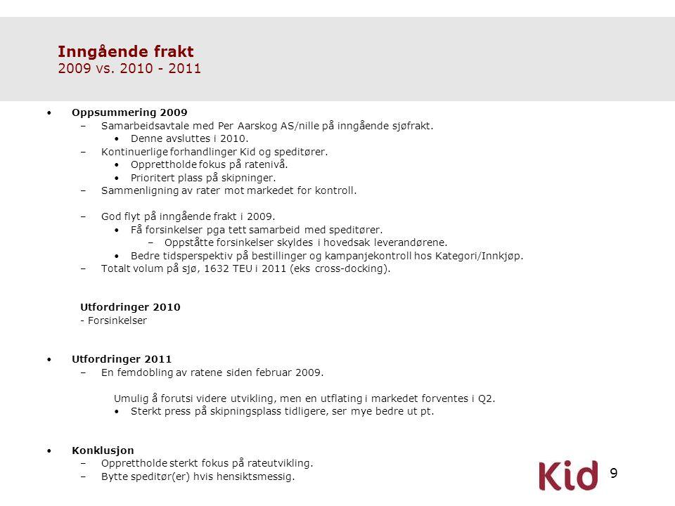 9 Inngående frakt 2009 vs. 2010 - 2011 •Oppsummering 2009 –Samarbeidsavtale med Per Aarskog AS/nille på inngående sjøfrakt. •Denne avsluttes i 2010. –