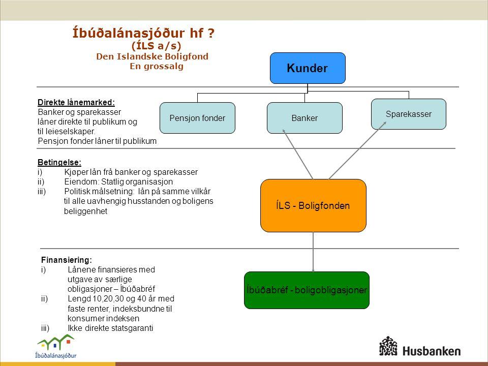 Íbúðalánasjóður hf ? (ÍLS a/s) Den Islandske Boligfond En grossalg Kunder Banker Sparekasser Íbúðabréf - boligobligasjoner Direkte lånemarked: Banker