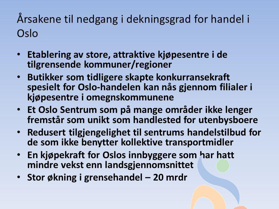 Årsakene til nedgang i dekningsgrad for handel i Oslo • Etablering av store, attraktive kjøpesentre i de tilgrensende kommuner/regioner • Butikker som tidligere skapte konkurransekraft spesielt for Oslo-handelen kan nås gjennom filialer i kjøpesentre i omegnskommunene • Et Oslo Sentrum som på mange områder ikke lenger fremstår som unikt som handlested for utenbysboere • Redusert tilgjengelighet til sentrums handelstilbud for de som ikke benytter kollektive transportmidler • En kjøpekraft for Oslos innbyggere som har hatt mindre vekst enn landsgjennomsnittet • Stor økning i grensehandel – 20 mrdr