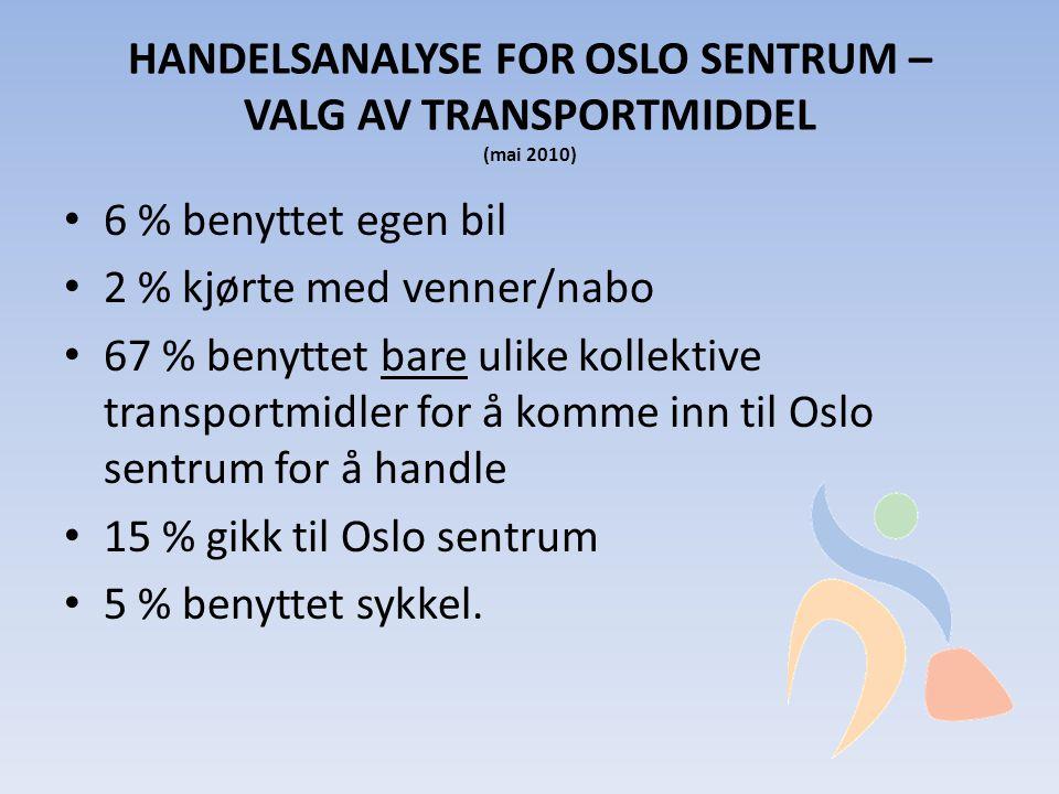HANDELSANALYSE FOR OSLO SENTRUM – VALG AV TRANSPORTMIDDEL (mai 2010) • 6 % benyttet egen bil • 2 % kjørte med venner/nabo • 67 % benyttet bare ulike kollektive transportmidler for å komme inn til Oslo sentrum for å handle • 15 % gikk til Oslo sentrum • 5 % benyttet sykkel.