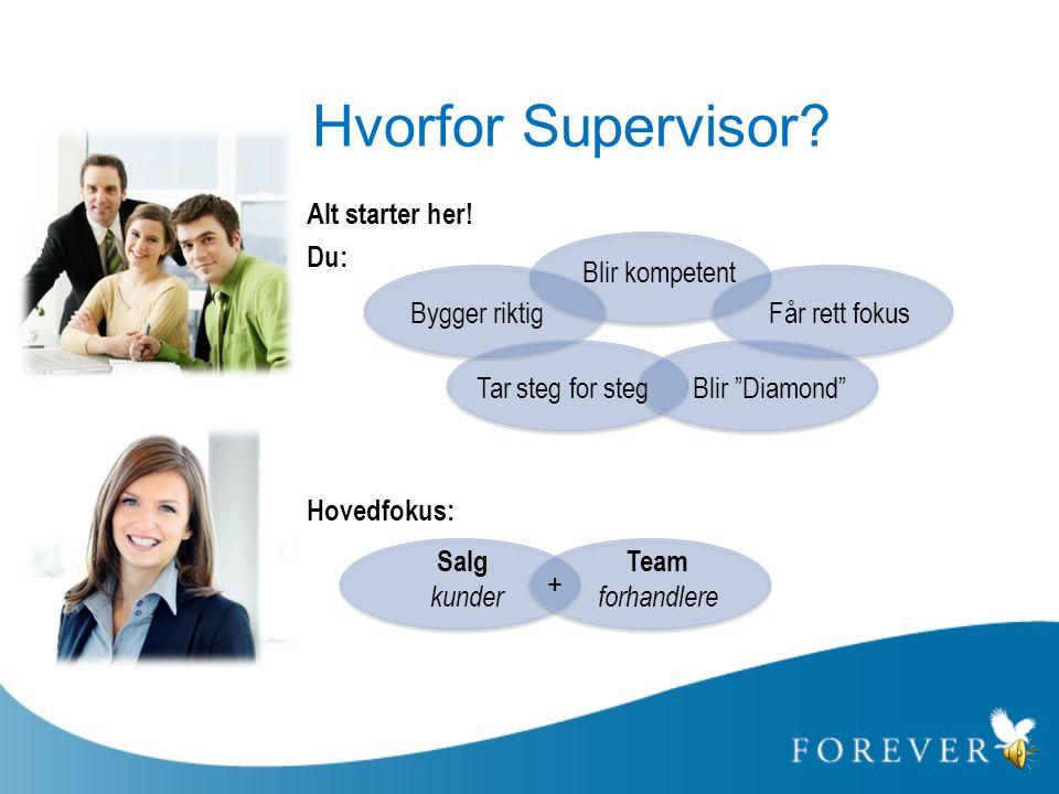 Hvorfor Supervisor.• Alt starter her.