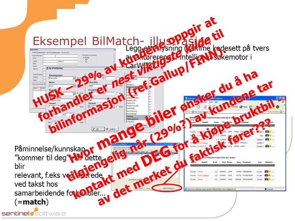 Eksempel BilMatch- illustrasjon Legg etterlysning (samme kodesett på tvers av aktørerene) i intelligent søkemotor i CarWEB...