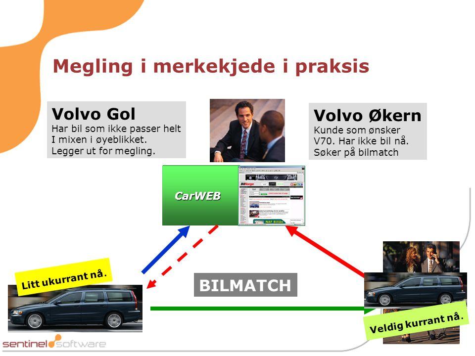 Megling i merkekjede i praksis CarWEB Volvo Gol Har bil som ikke passer helt I mixen i øyeblikket.
