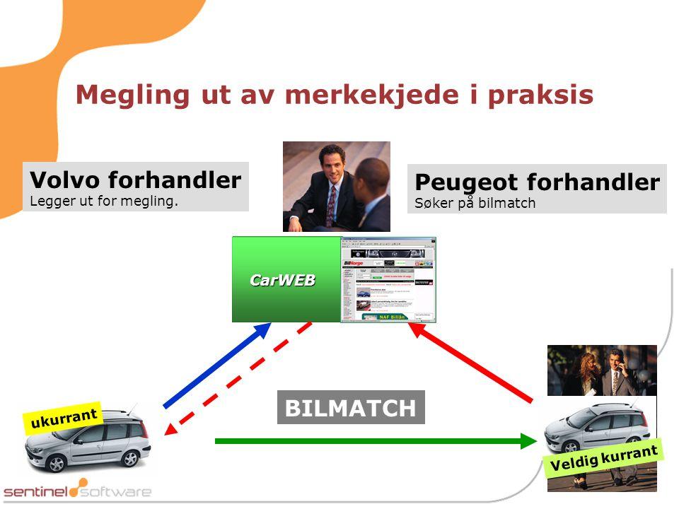 Megling ut av merkekjede i praksis CarWEB Volvo forhandler Legger ut for megling.