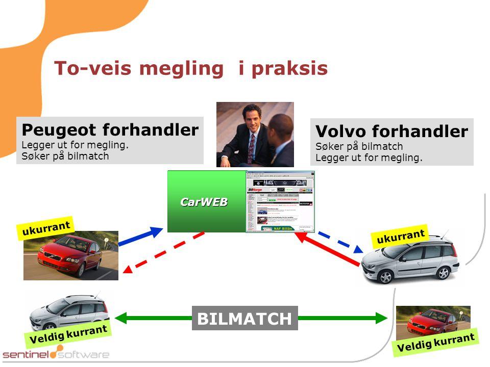 To-veis megling i praksis CarWEB Peugeot forhandler Legger ut for megling.