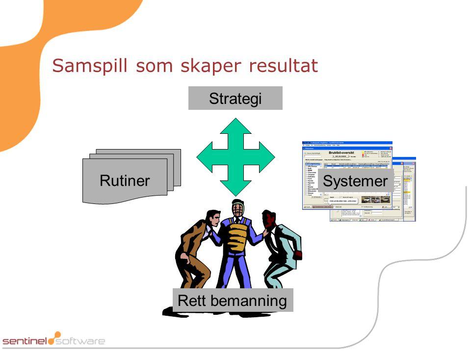 Samspill som skaper resultat Rutiner Systemer Rett bemanning Strategi