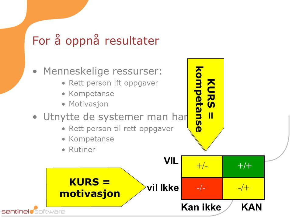 For å oppnå resultater •Menneskelige ressurser: •Rett person ift oppgaver •Kompetanse •Motivasjon •Utnytte de systemer man har: •Rett person til rett oppgaver •Kompetanse •Rutiner VIL KAN +/- -/- +/+ -/+ vil Ikke Kan ikke motivasjon kompetanse KURS = motivasjon KURS = kompetanse