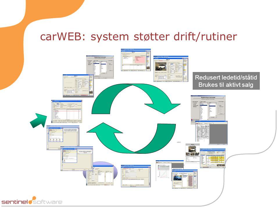 carWEB: system støtter drift/rutiner Avanse / etterkalkyle Redusert ledetid/ståtid Brukes til aktivt salg