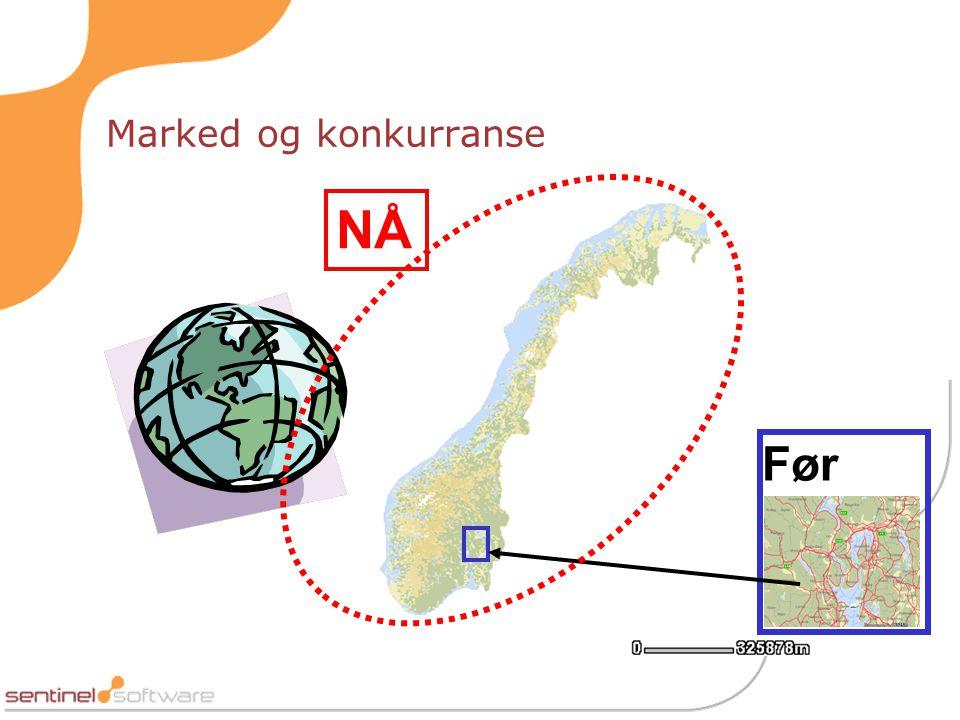 Marked og konkurranse Før NÅ