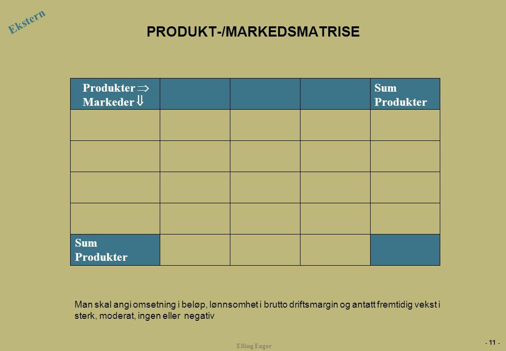 - 11 - Elling Enger PRODUKT-/MARKEDSMATRISE Produkter  Markeder  Sum Produkter Sum Produkter Ekstern Man skal angi omsetning i beløp, lønnsomhet i b