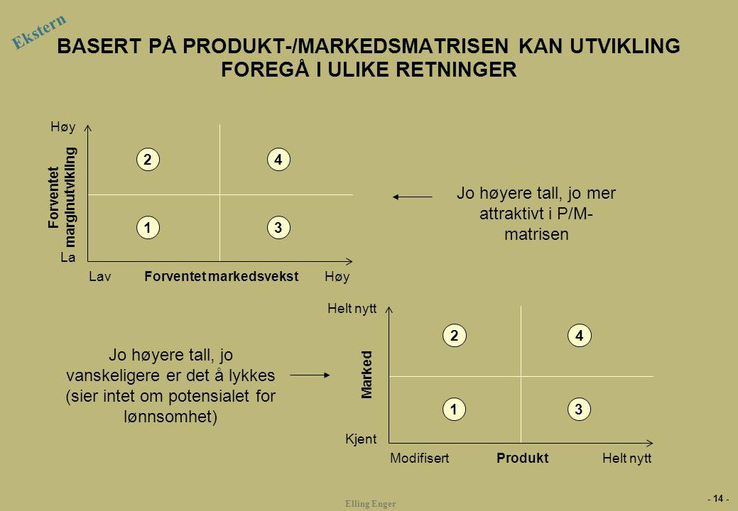 - 14 - Elling Enger BASERT PÅ PRODUKT-/MARKEDSMATRISEN KAN UTVIKLING FOREGÅ I ULIKE RETNINGER Jo høyere tall, jo mer attraktivt i P/M- matrisen Jo høy