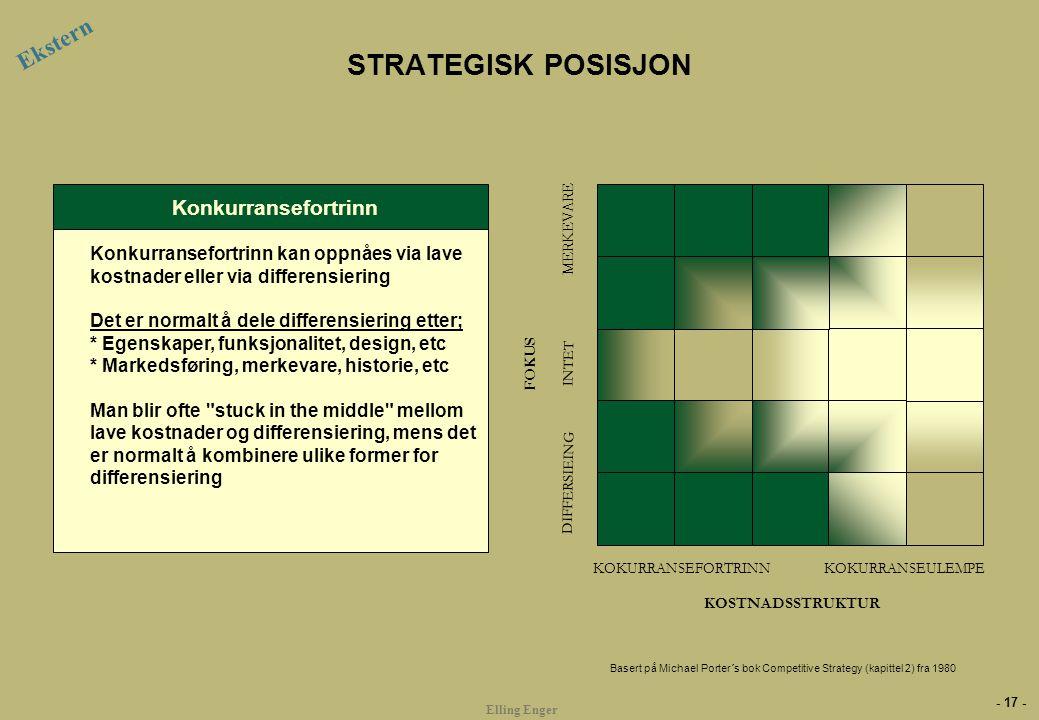 - 17 - Elling Enger STRATEGISK POSISJON Konkurransefortrinn kan oppnåes via lave kostnader eller via differensiering Det er normalt å dele differensie
