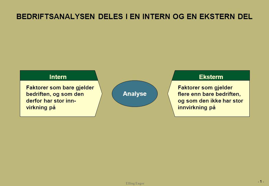 - 1 - Elling Enger BEDRIFTSANALYSEN DELES I EN INTERN OG EN EKSTERN DEL Intern Faktorer som bare gjelder bedriften, og som den derfor har stor inn- vi