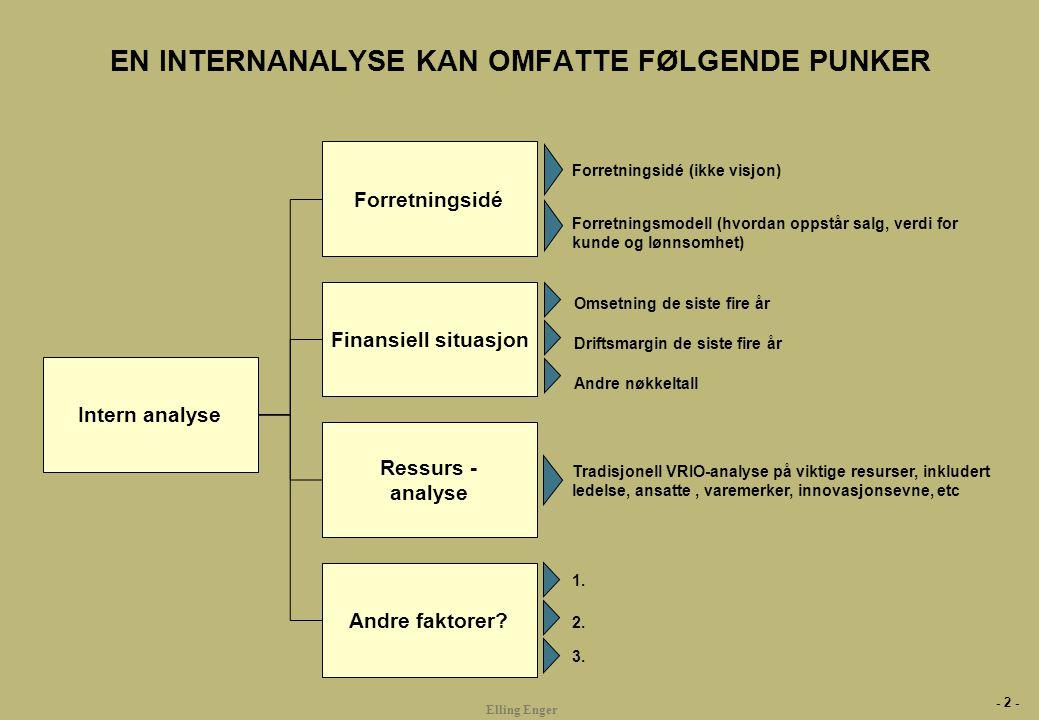 - 2 - Elling Enger EN INTERNANALYSE KAN OMFATTE FØLGENDE PUNKER Intern analyse Forretningsidé Finansiell situasjon Ressurs - analyse Andre faktorer? T