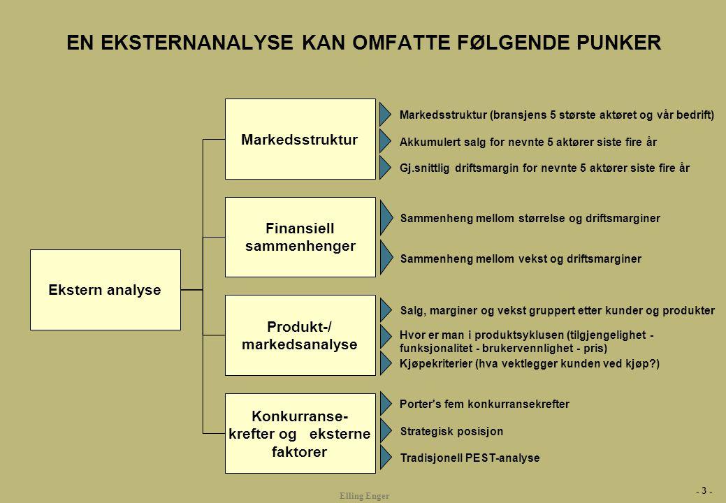 - 3 - Elling Enger EN EKSTERNANALYSE KAN OMFATTE FØLGENDE PUNKER Ekstern analyse Markedsstruktur Finansiell sammenhenger Produkt-/ markedsanalyse Konk