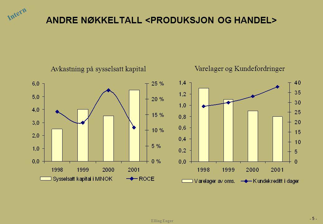- 5 - Elling Enger ANDRE NØKKELTALL Intern Varelager og Kundefordringer Avkastning på sysselsatt kapital