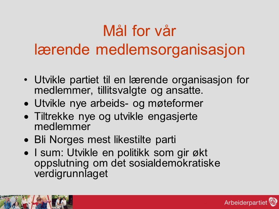 Mål for vår lærende medlemsorganisasjon • Utvikle partiet til en lærende organisasjon for medlemmer, tillitsvalgte og ansatte.